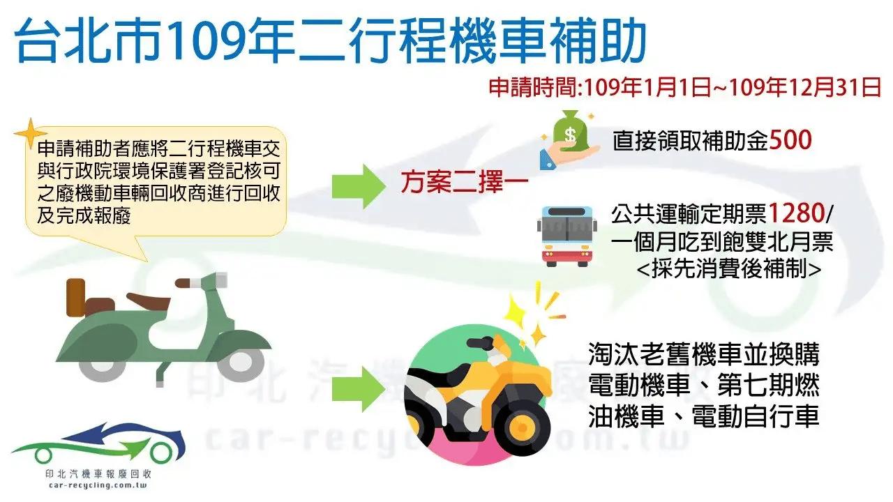 """109年""""台北市二行程""""汰舊換新補助加碼!"""