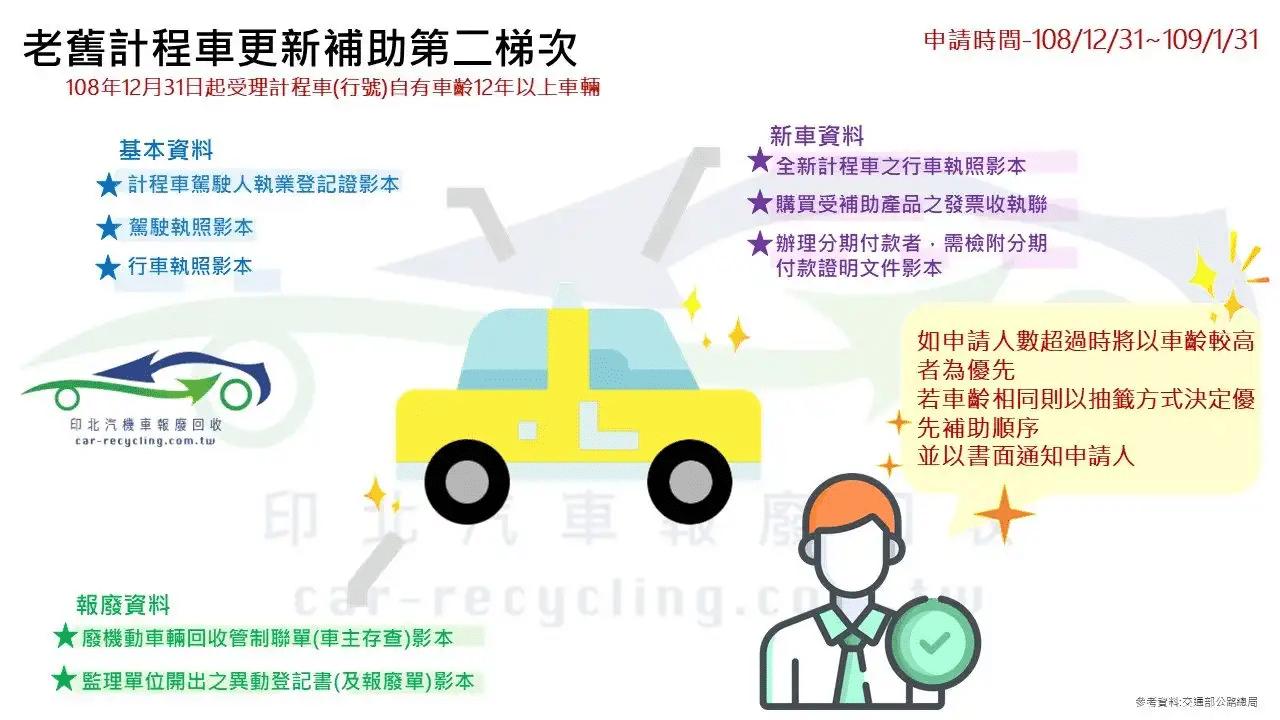 🚕計程車汰舊換新方案,第二梯次啟動! (規範更新)