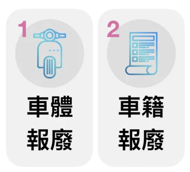 2大步驟報廢機車